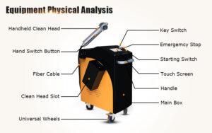 دستگاه رسوب زدایی و زنگ زدایی مدل MRJ-FL-C500B 1000w Laser Rust Removal Cleaning Machine